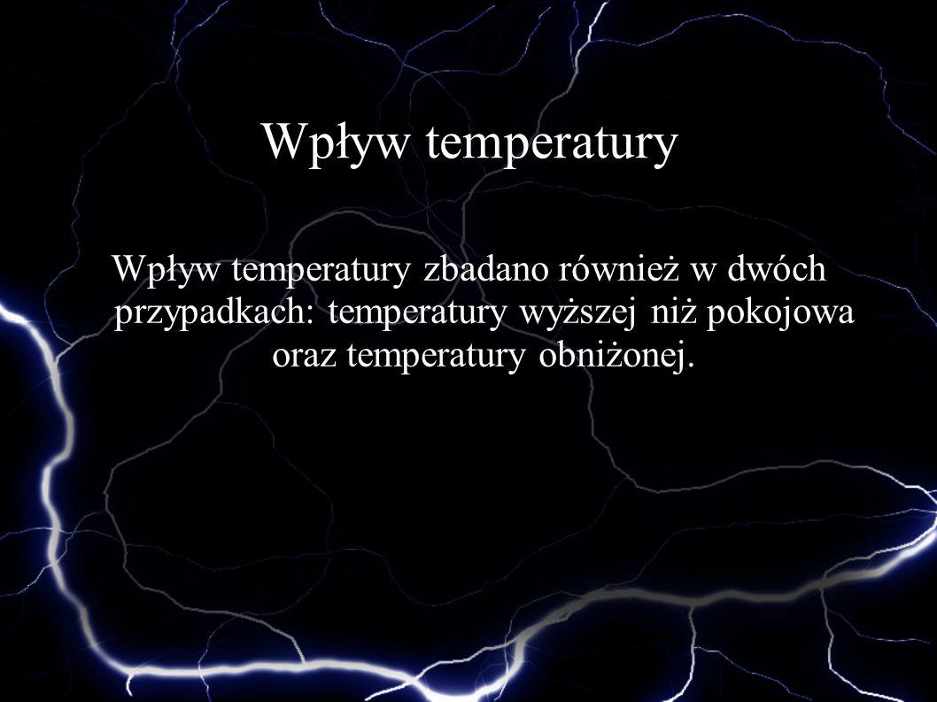 Wpływ temperatury Wpływ temperatury zbadano również w dwóch przypadkach: temperatury wyższej niż pokojowa oraz temperatury obniżonej.