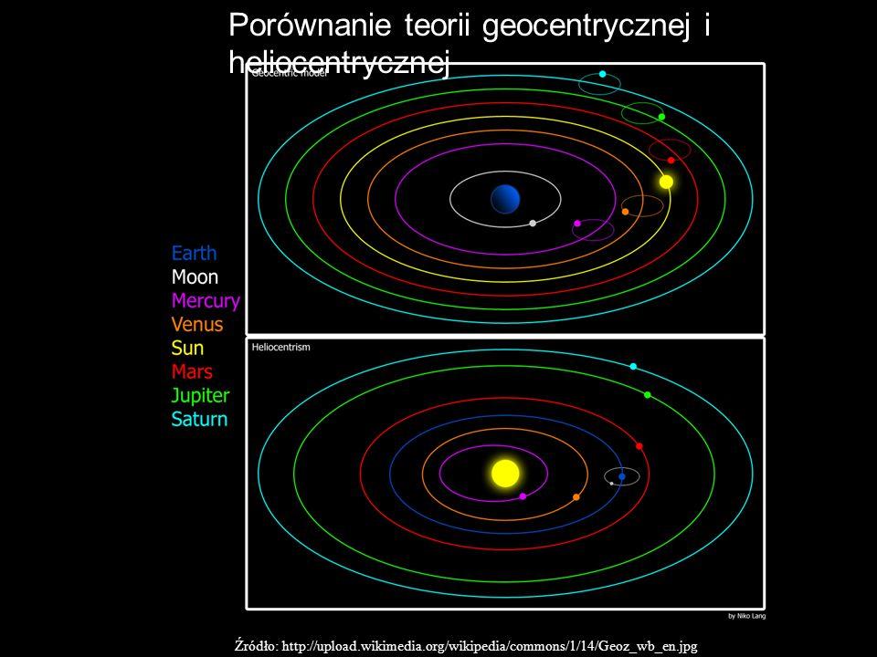 Porównanie teorii geocentrycznej i heliocentrycznej