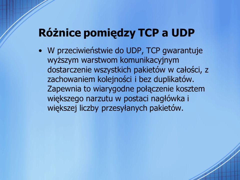 Różnice pomiędzy TCP a UDP