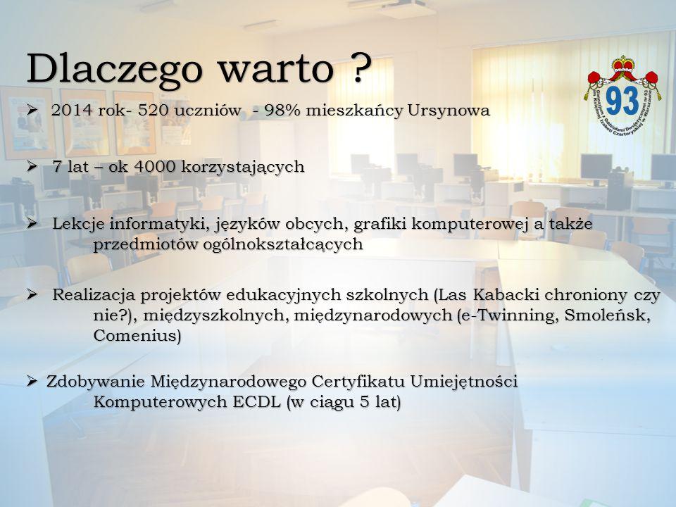 Dlaczego warto 2014 rok- 520 uczniów - 98% mieszkańcy Ursynowa