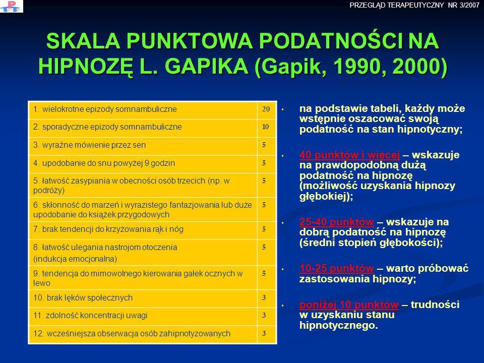 SKALA PUNKTOWA PODATNOŚCI NA HIPNOZĘ L. GAPIKA (Gapik, 1990, 2000)