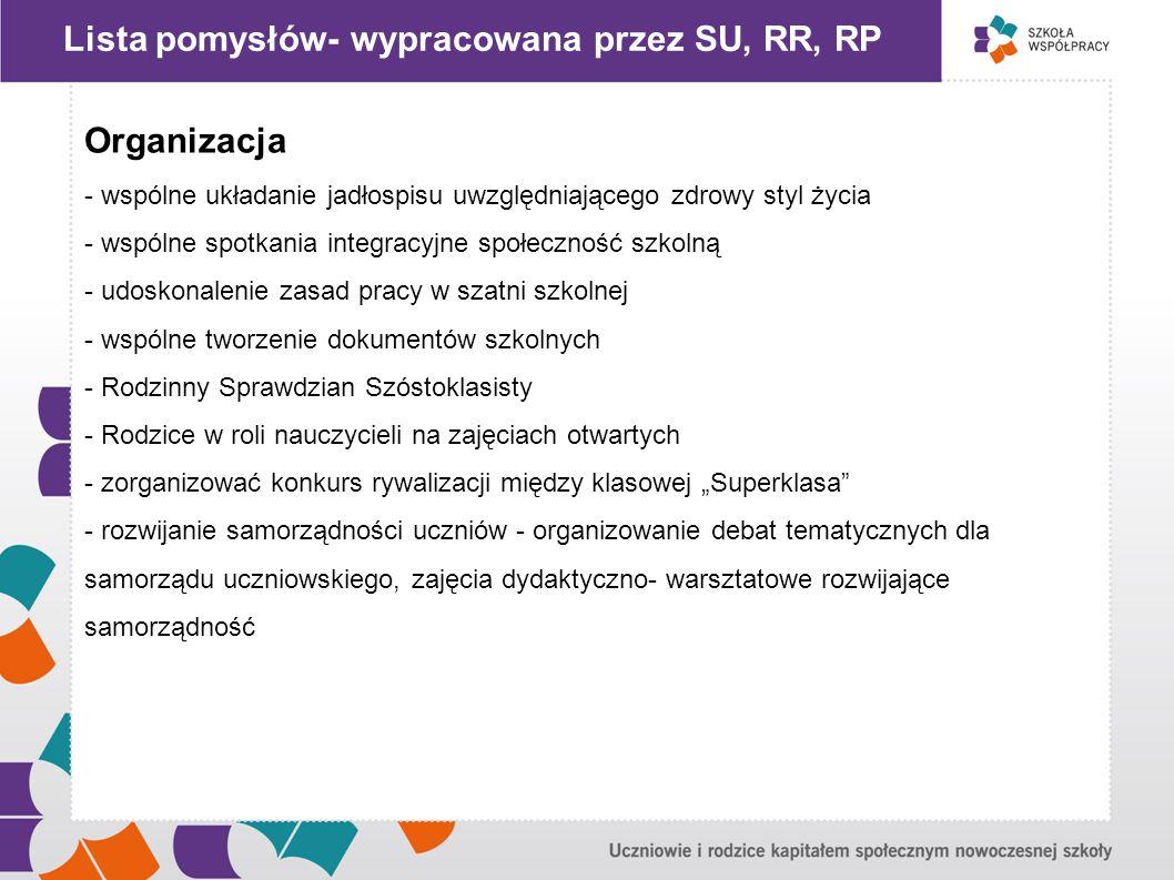 """"""" Lista pomysłów- wypracowana przez SU, RR, RP Organizacja"""