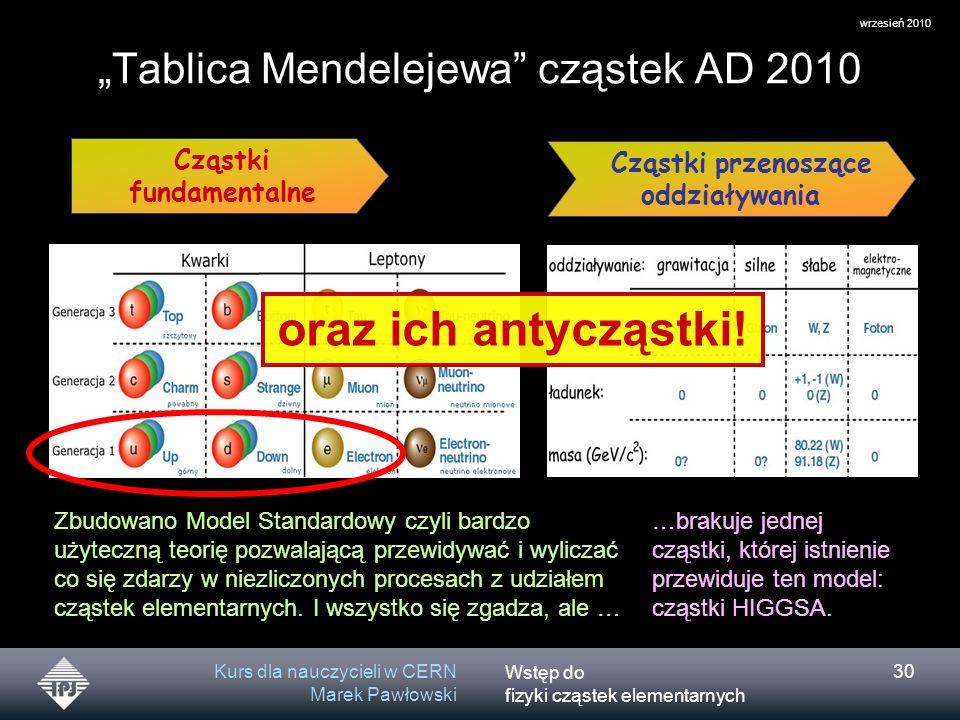 """Tablica Mendelejewa cząstek AD 2010"