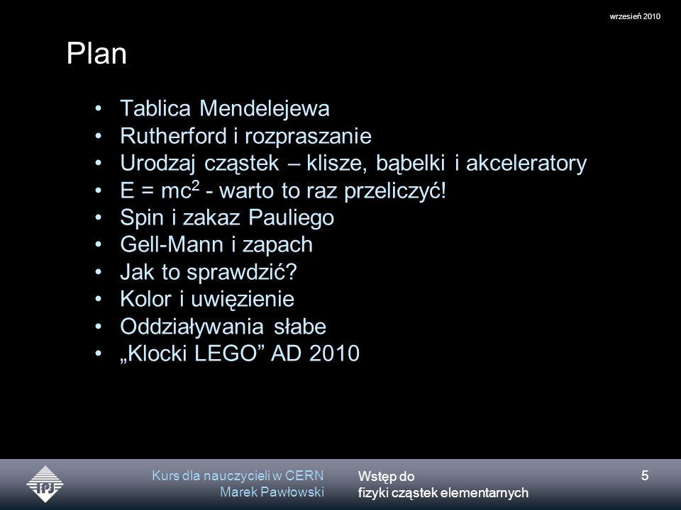 Plan Tablica Mendelejewa Rutherford i rozpraszanie