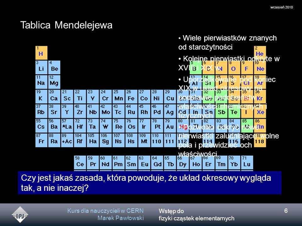 wrzesień 2010 Tablica Mendelejewa. Wiele pierwiastków znanych od starożytności. Kolejne pierwiastki odkryte w XVIII i XIX w.