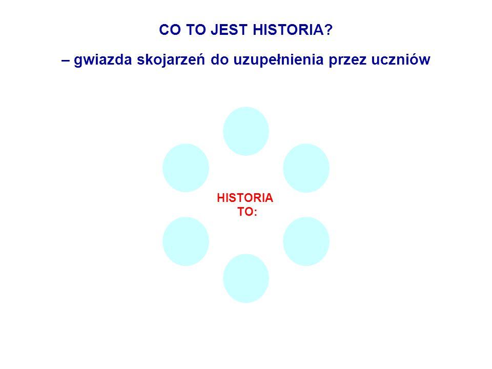 CO TO JEST HISTORIA – gwiazda skojarzeń do uzupełnienia przez uczniów