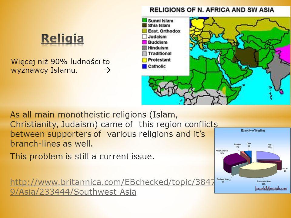 Religia Więcej niż 90% ludności to wyznawcy Islamu. 