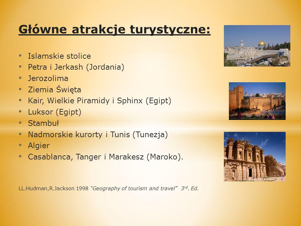 Główne atrakcje turystyczne: