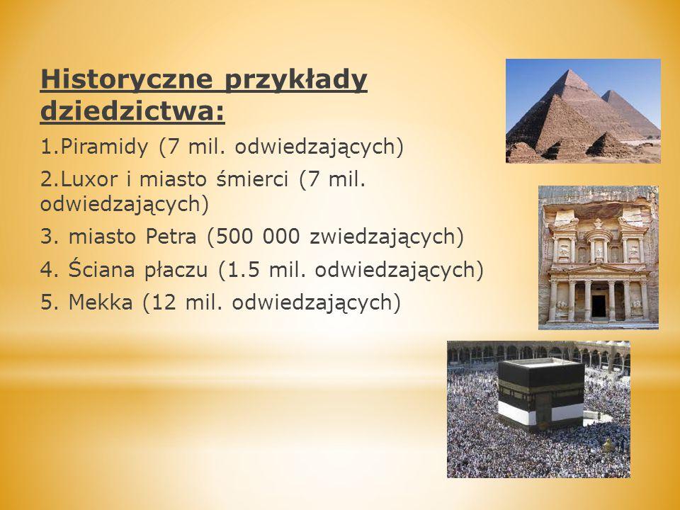 Historyczne przykłady dziedzictwa: