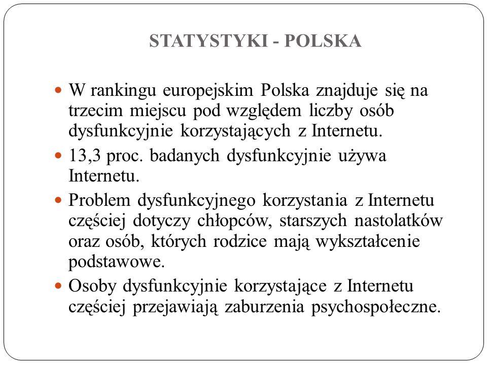 STATYSTYKI - POLSKA