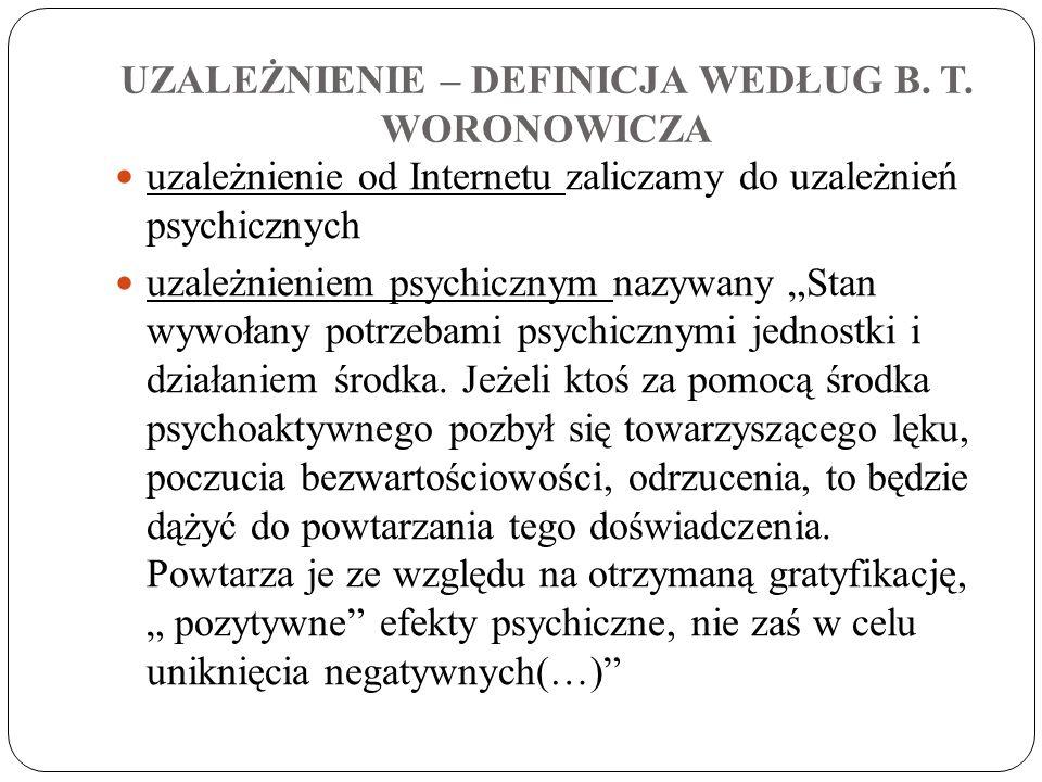 UZALEŻNIENIE – DEFINICJA WEDŁUG B. T. WORONOWICZA