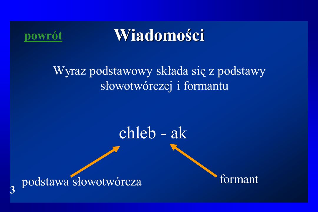Wyraz podstawowy składa się z podstawy słowotwórczej i formantu