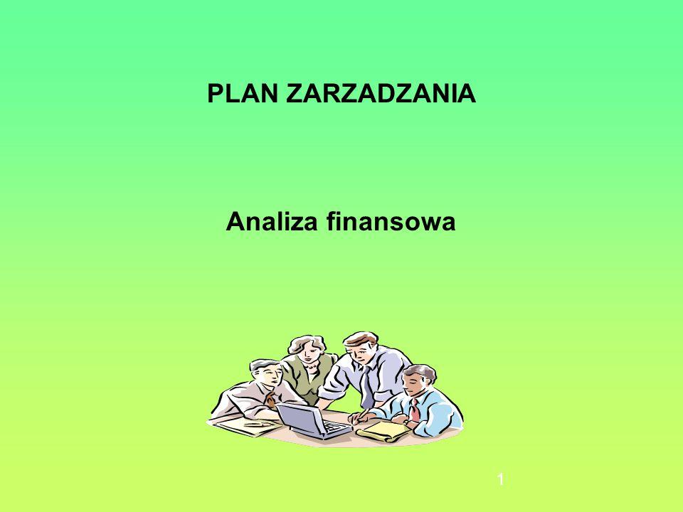 PLAN ZARZADZANIA Analiza finansowa