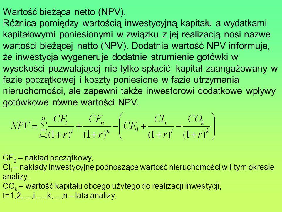 Wartość bieżąca netto (NPV).