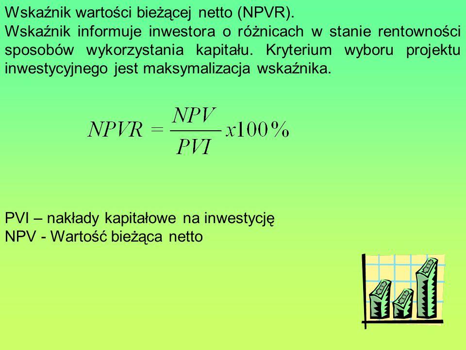 Wskaźnik wartości bieżącej netto (NPVR).