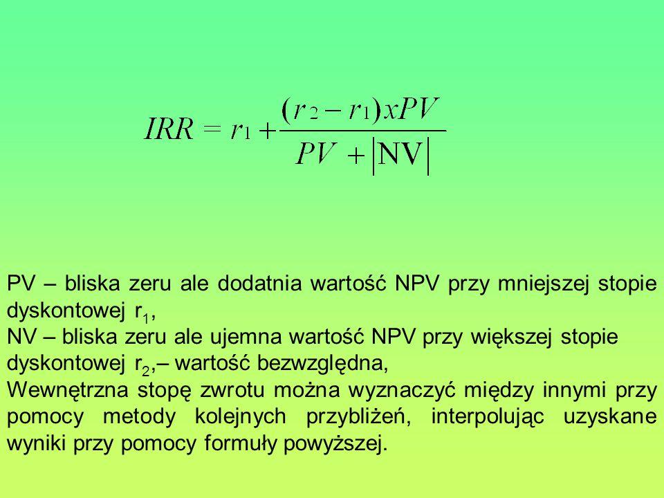 PV – bliska zeru ale dodatnia wartość NPV przy mniejszej stopie dyskontowej r1,