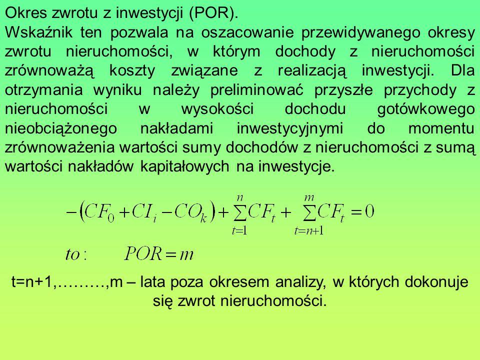 Okres zwrotu z inwestycji (POR).