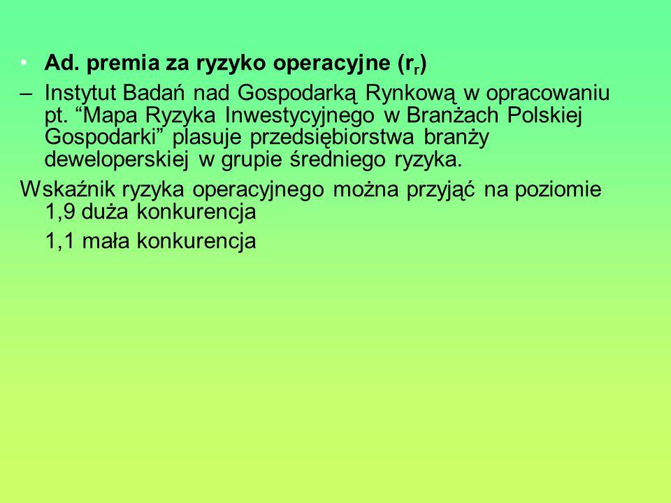 Ad. premia za ryzyko operacyjne (rr)