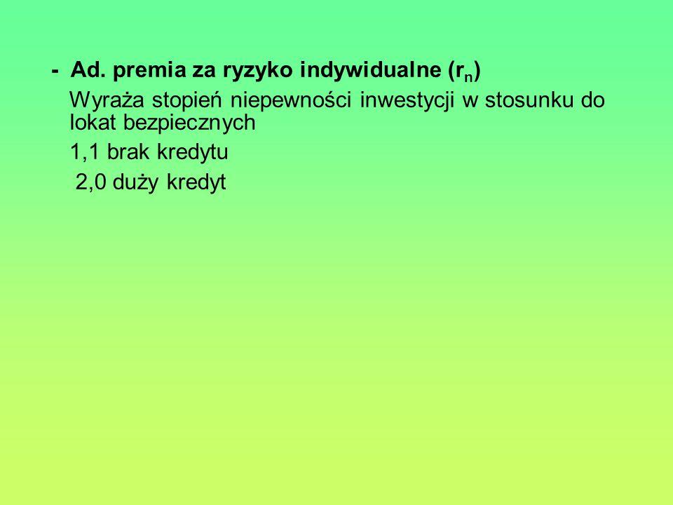 - Ad. premia za ryzyko indywidualne (rn)