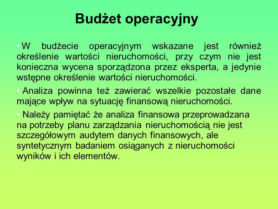 Budżet operacyjny