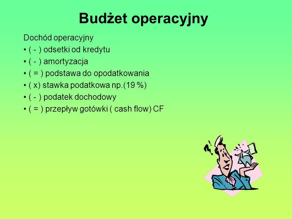 Budżet operacyjny Dochód operacyjny ( - ) odsetki od kredytu
