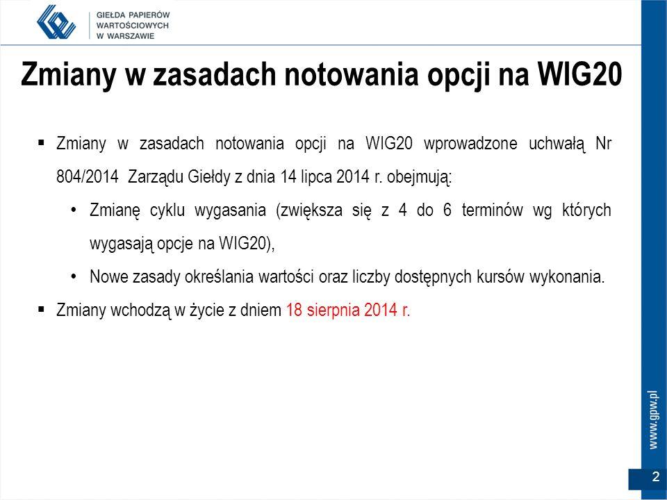 Zmiany w zasadach notowania opcji na WIG20
