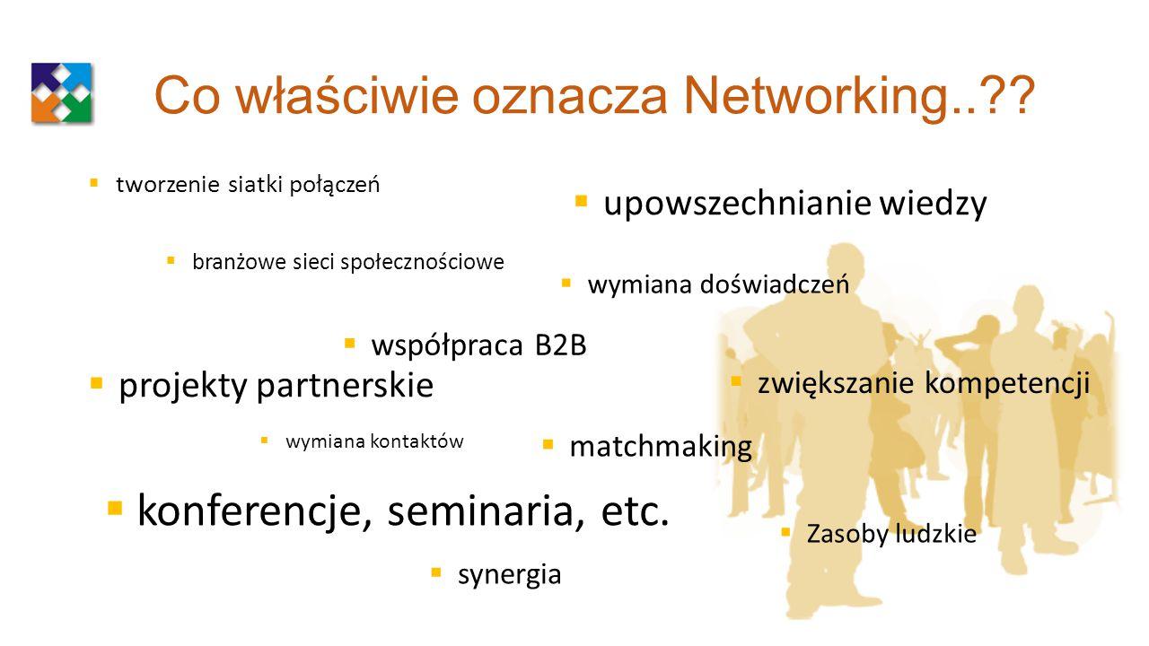 Co właściwie oznacza Networking..