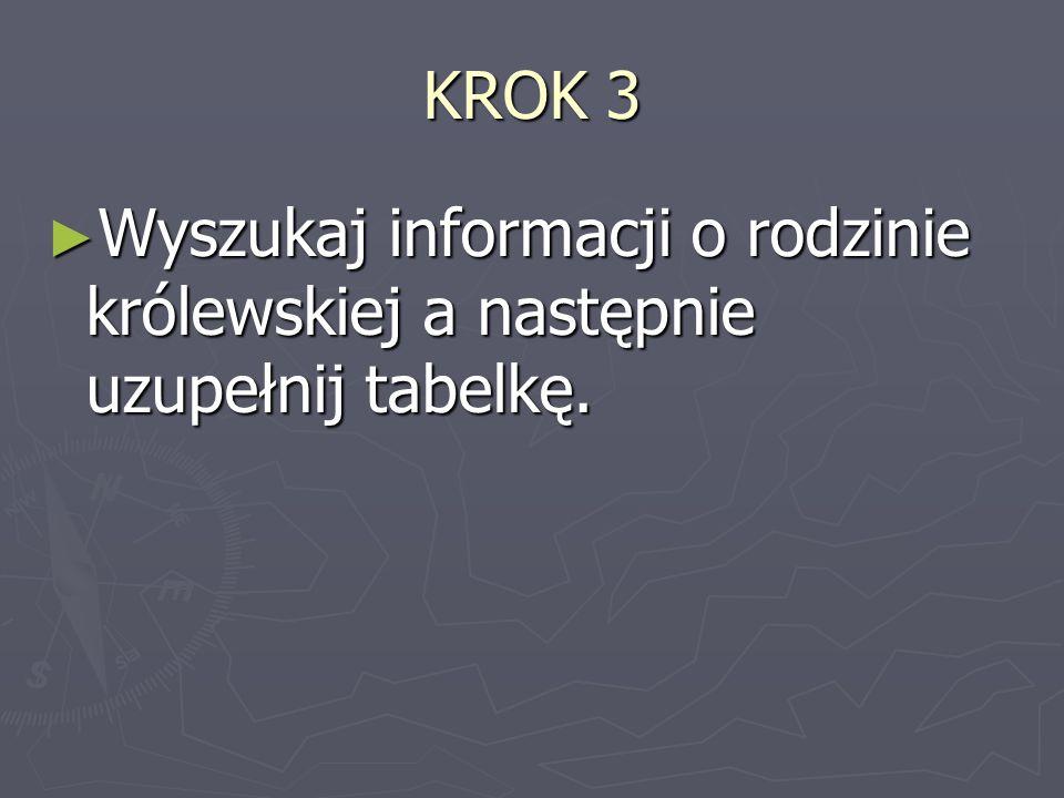 KROK 3 Wyszukaj informacji o rodzinie królewskiej a następnie uzupełnij tabelkę.