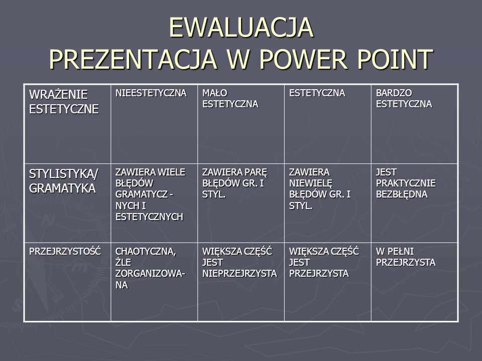 EWALUACJA PREZENTACJA W POWER POINT