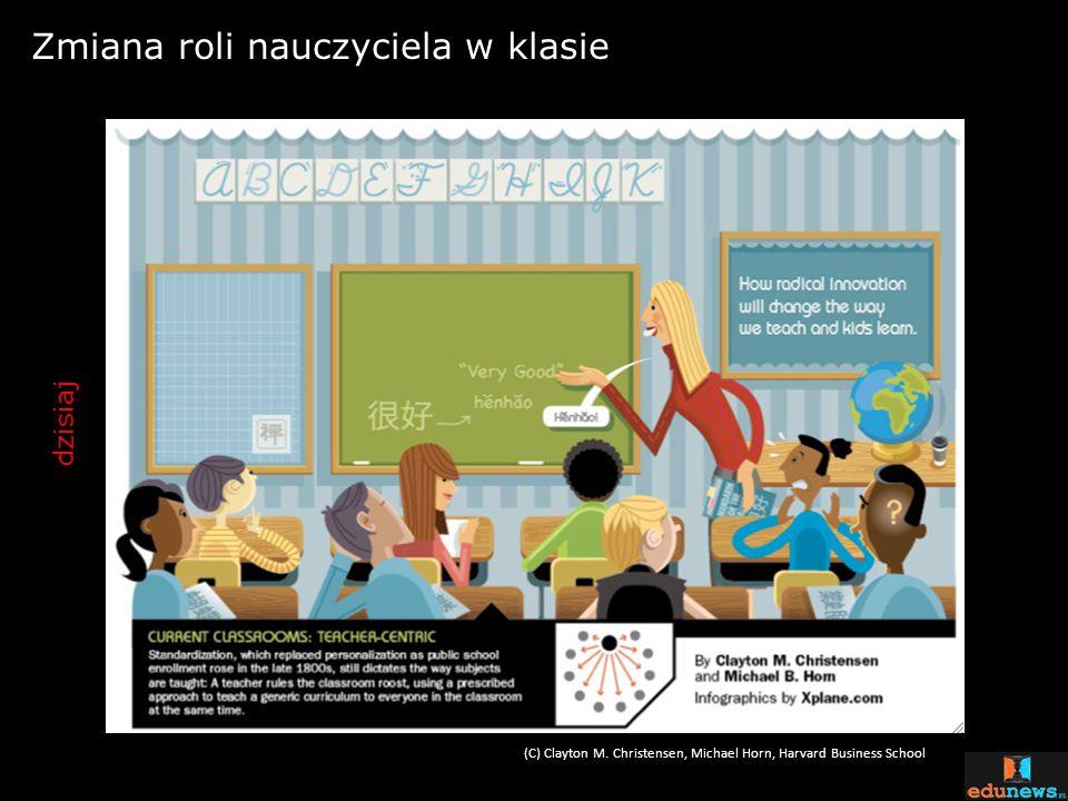 Zmiana roli nauczyciela w klasie