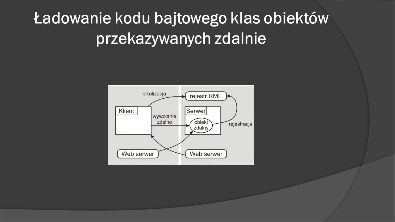 Ładowanie kodu bajtowego klas obiektów przekazywanych zdalnie