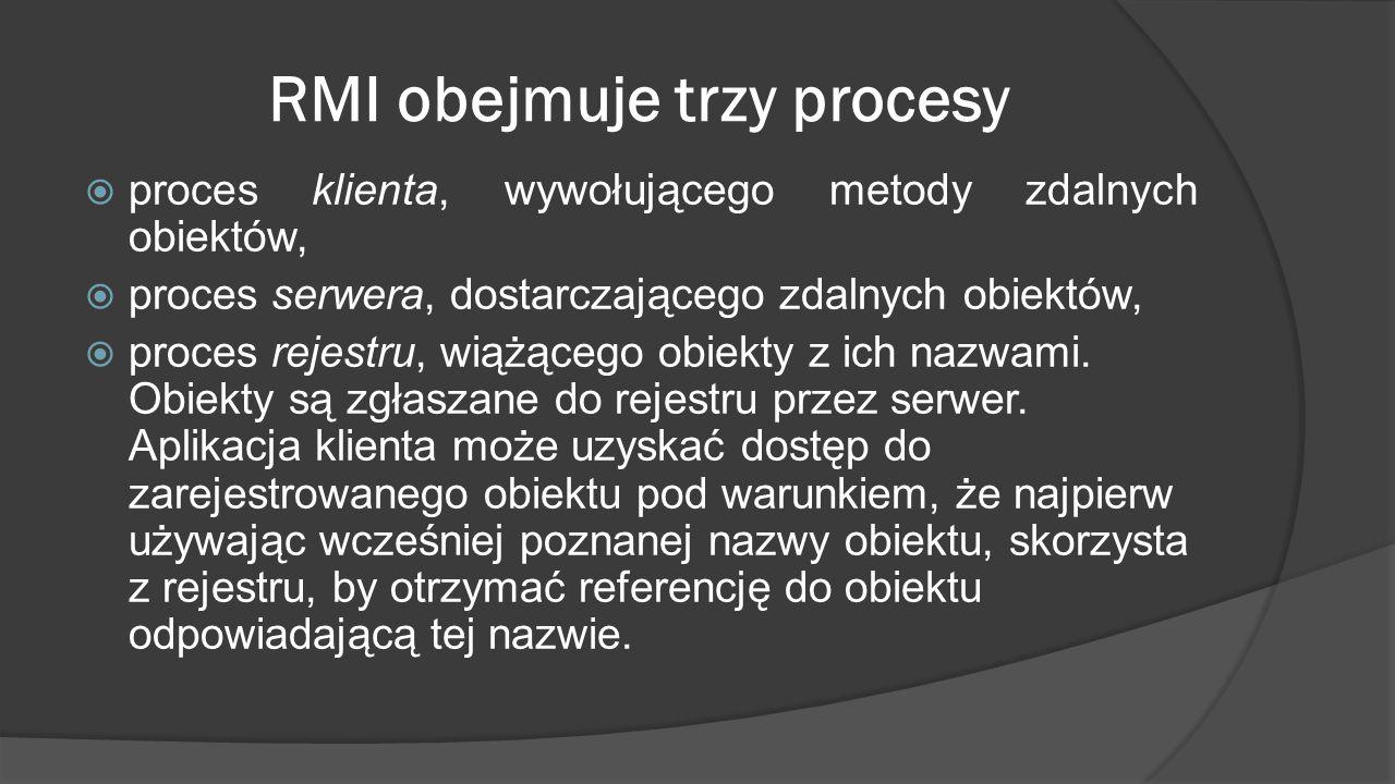 RMI obejmuje trzy procesy