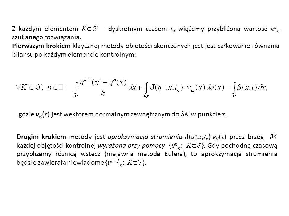 Z każdym elementem K i dyskretnym czasem tn wiążemy przybliżoną wartość unK szukanego rozwiązania.