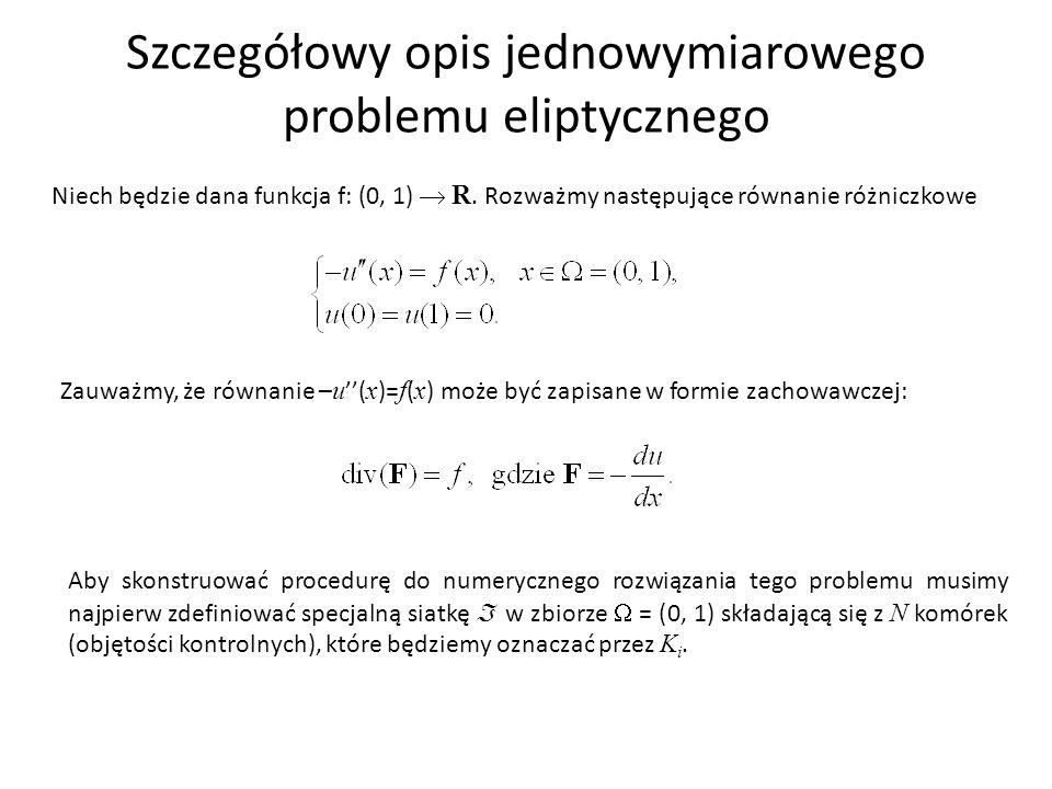 Szczegółowy opis jednowymiarowego problemu eliptycznego