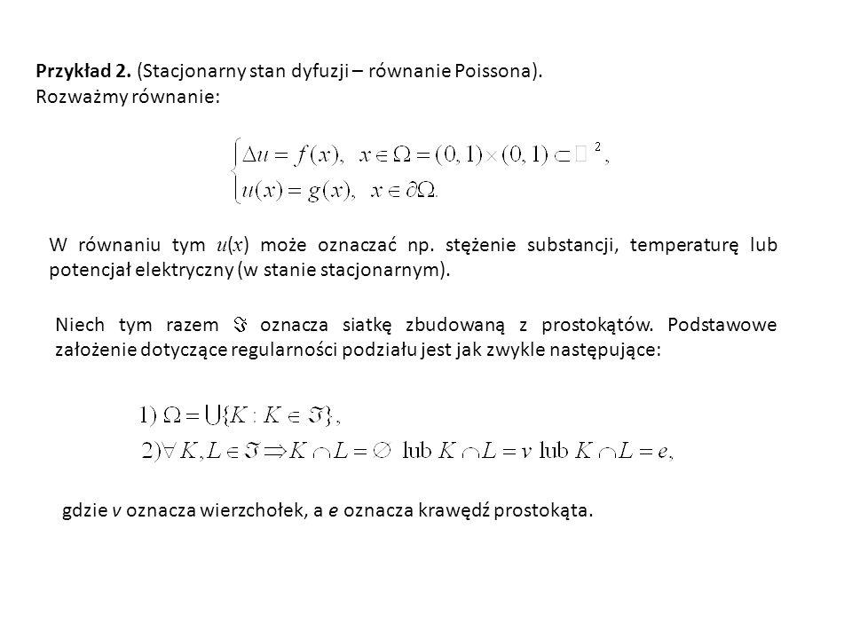Przykład 2. (Stacjonarny stan dyfuzji – równanie Poissona).