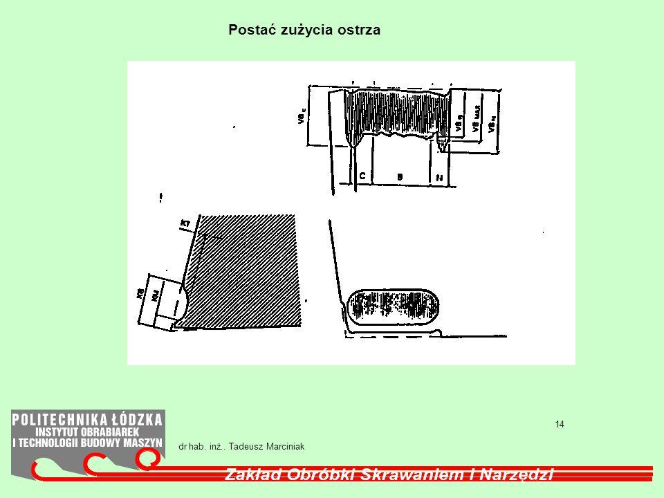 Postać zużycia ostrza 14 dr hab. inż.. Tadeusz Marciniak