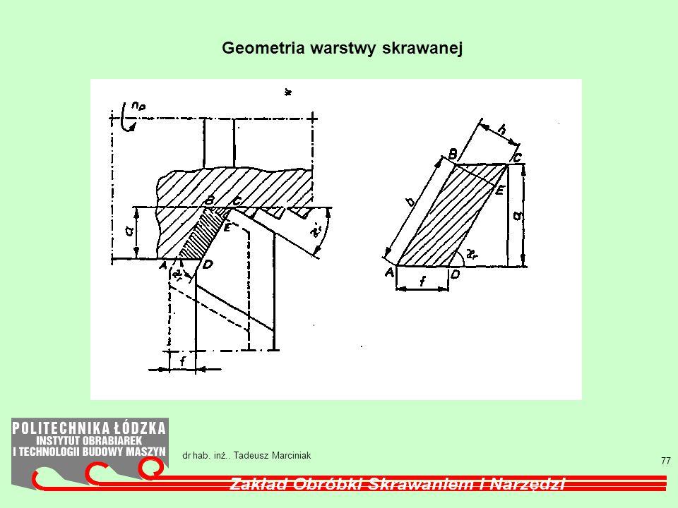 Geometria warstwy skrawanej