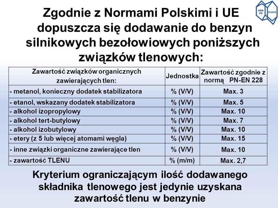 Zgodnie z Normami Polskimi i UE dopuszcza się dodawanie do benzyn