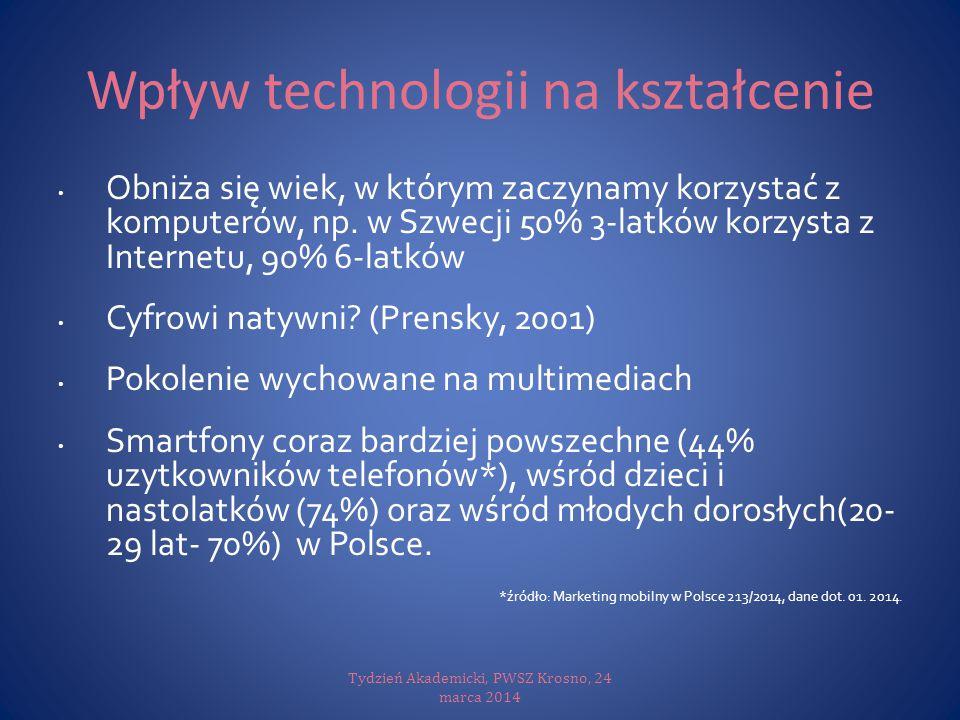 Wpływ technologii na kształcenie