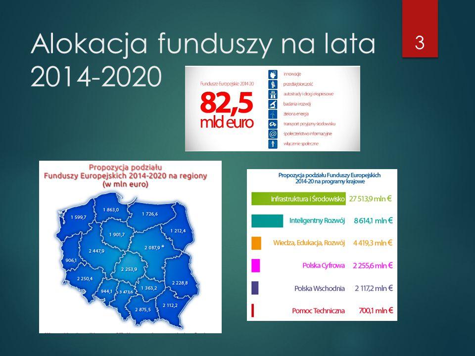 Alokacja funduszy na lata 2014-2020