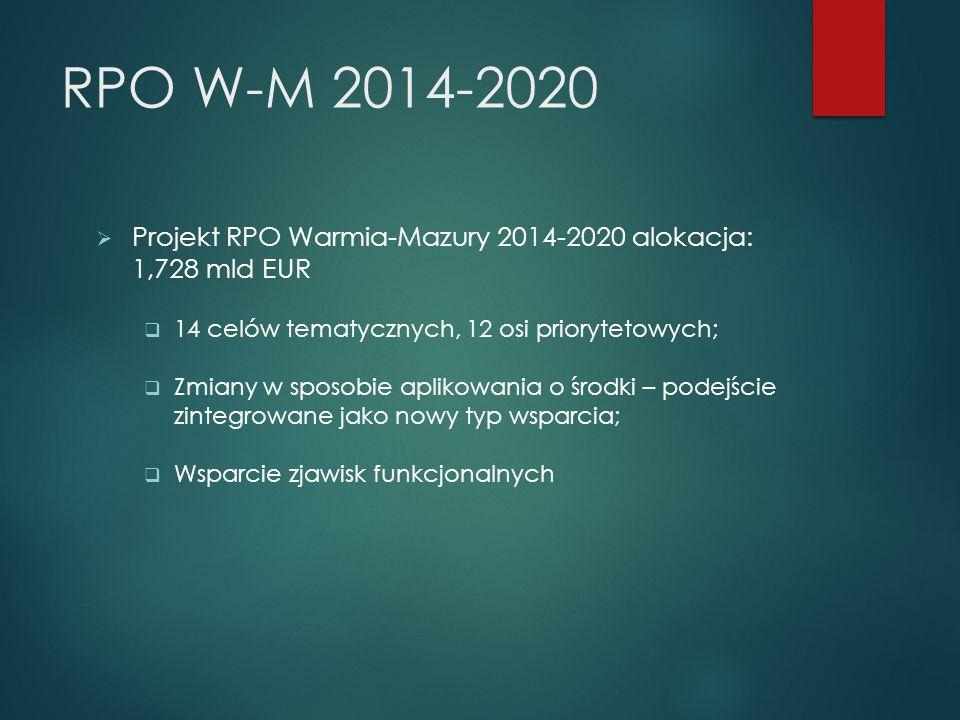 RPO W-M 2014-2020 Projekt RPO Warmia-Mazury 2014-2020 alokacja: 1,728 mld EUR. 14 celów tematycznych, 12 osi priorytetowych;