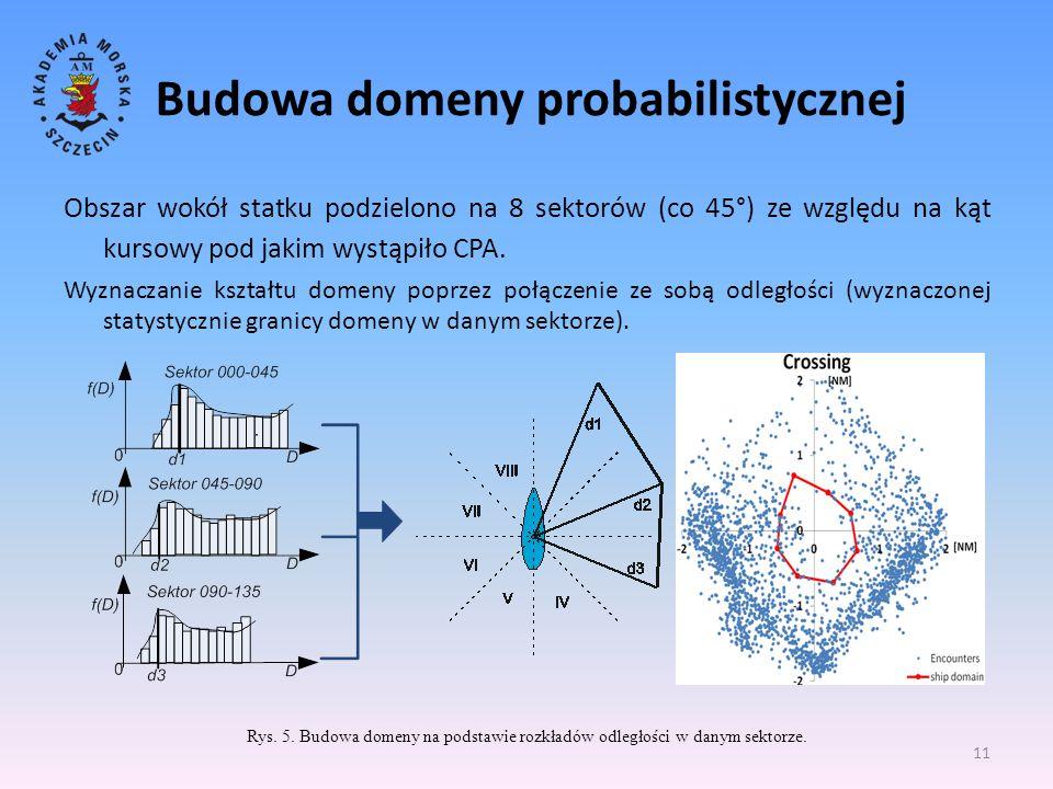 Budowa domeny probabilistycznej