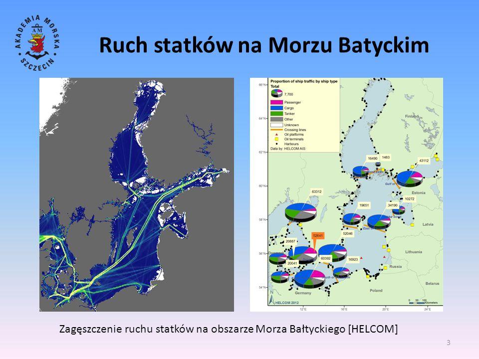 Ruch statków na Morzu Batyckim