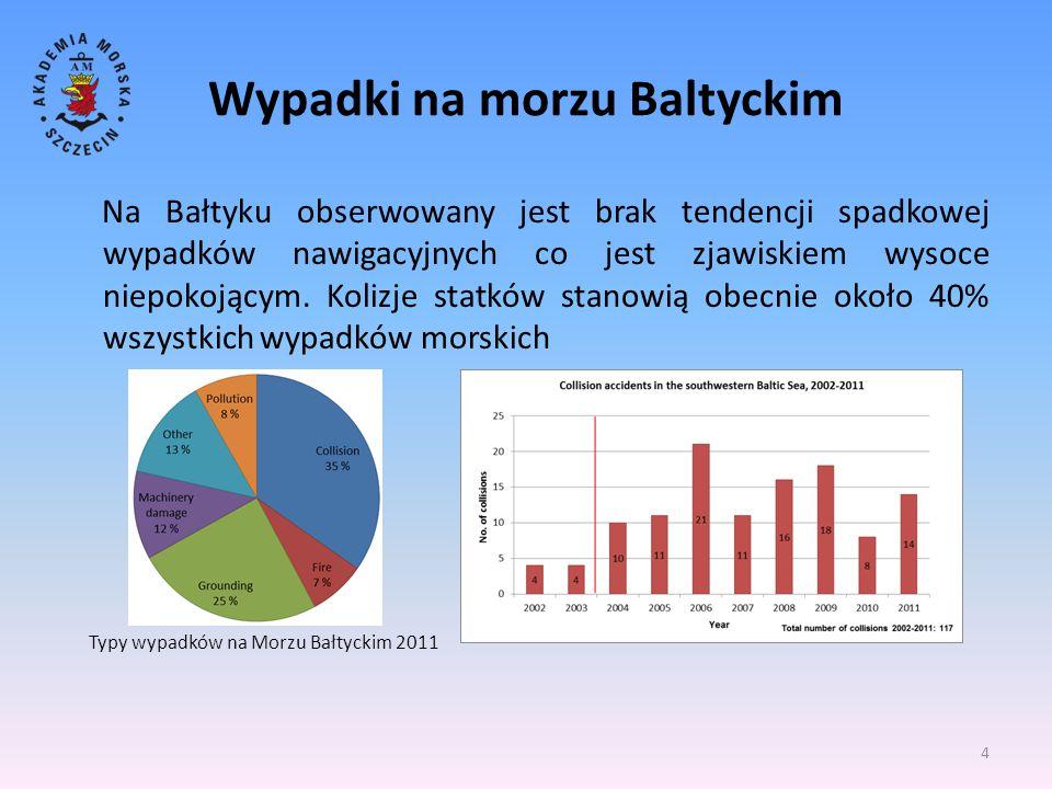 Wypadki na morzu Baltyckim
