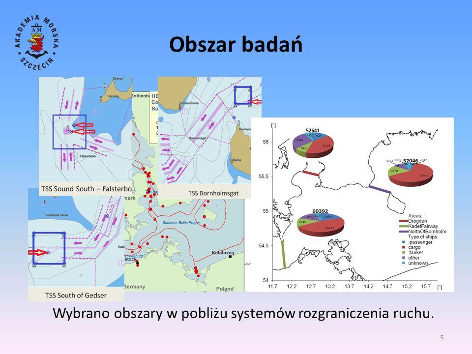 Obszar badań Wybrano obszary w pobliżu systemów rozgraniczenia ruchu.