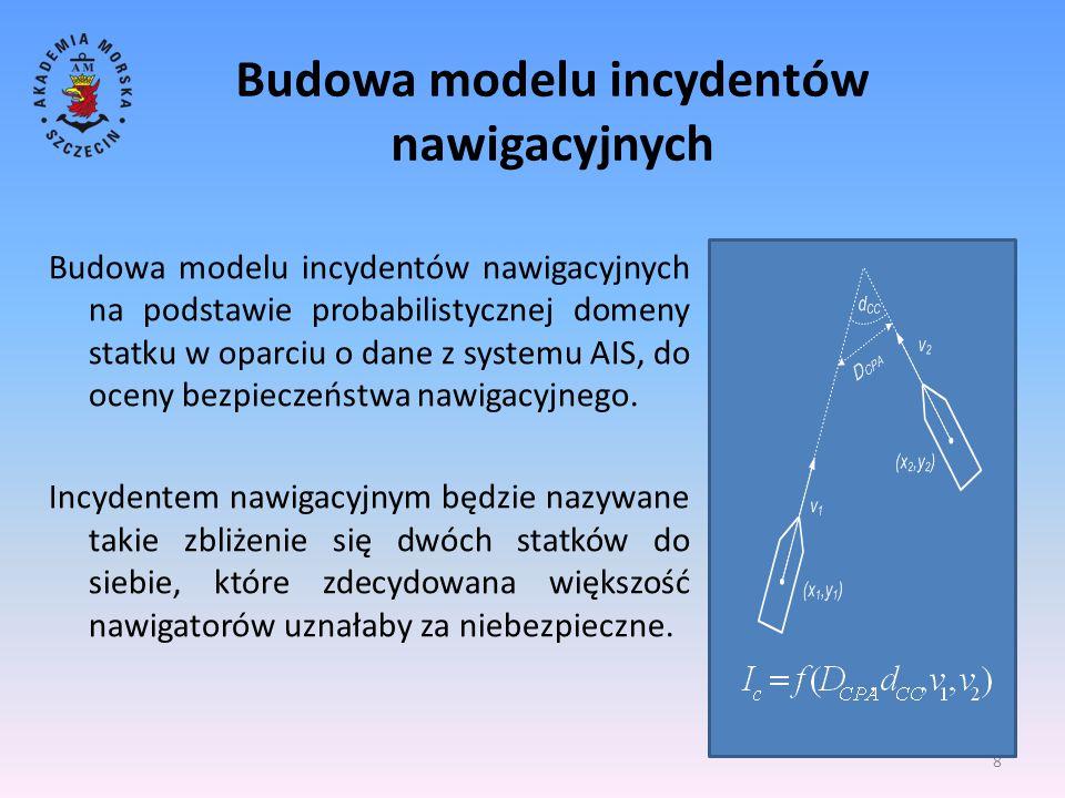 Budowa modelu incydentów nawigacyjnych