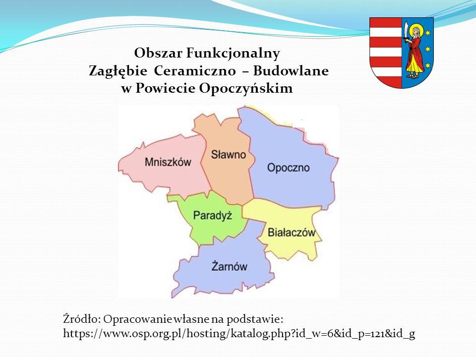 Zagłębie Ceramiczno – Budowlane w Powiecie Opoczyńskim