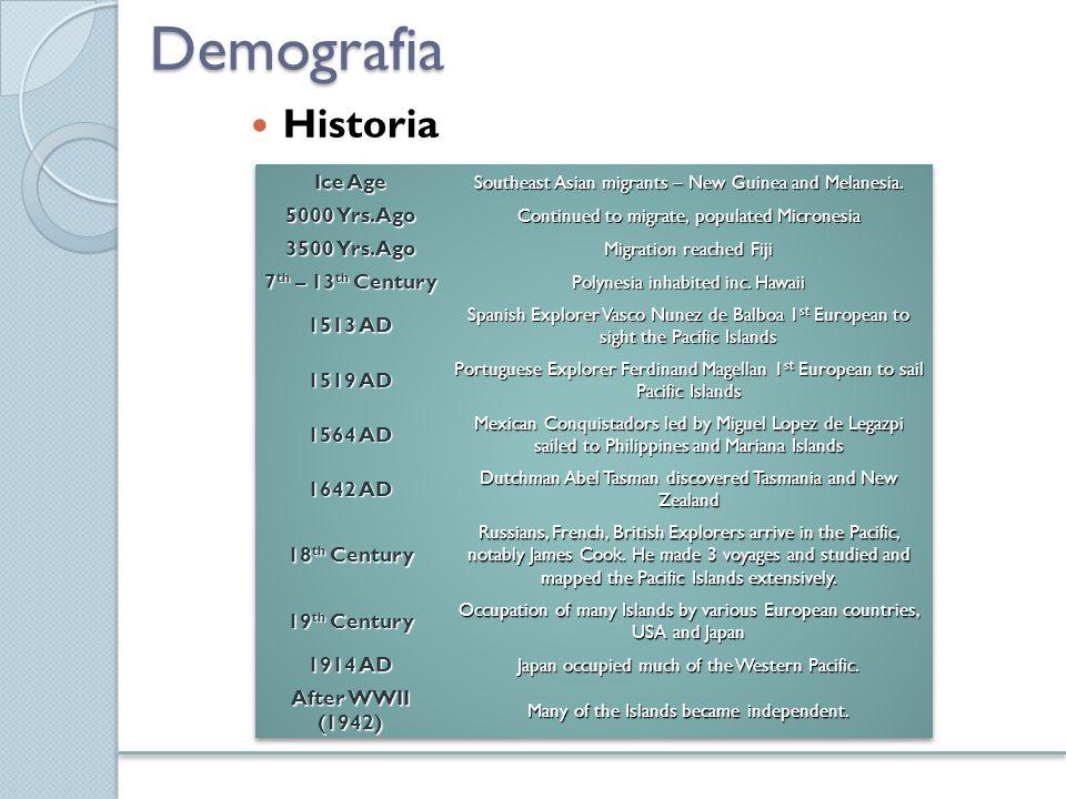 Demografia Historia Ice Age 5000 Yrs. Ago 3500 Yrs. Ago