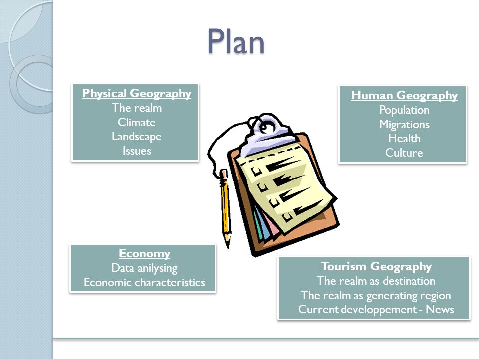 Plan Physical Geography Human Geography The realm Population Climate