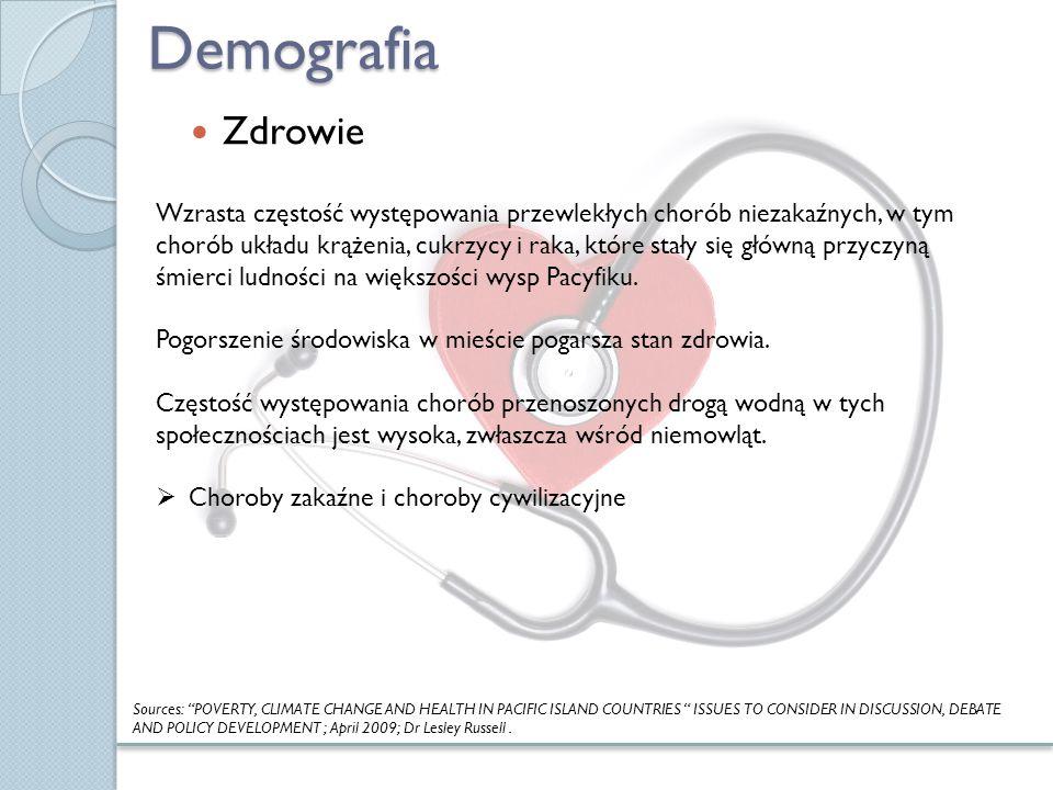 Demografia Zdrowie.